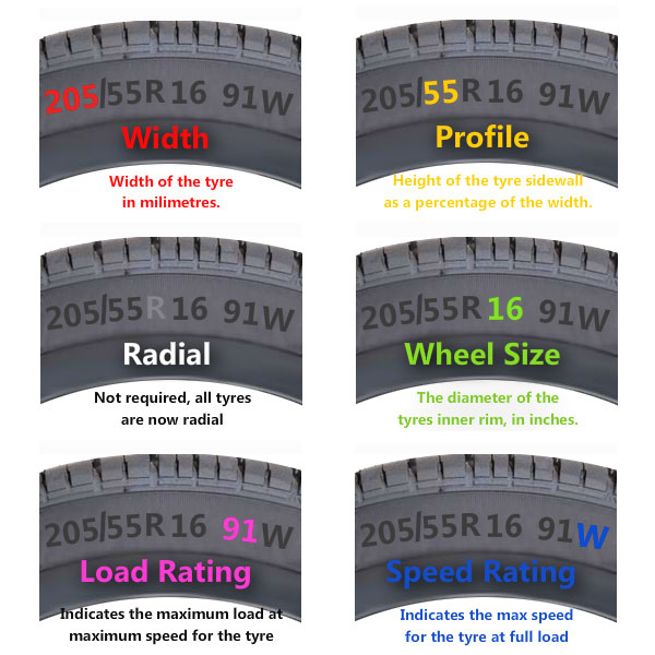 Information On Tyre Sizes